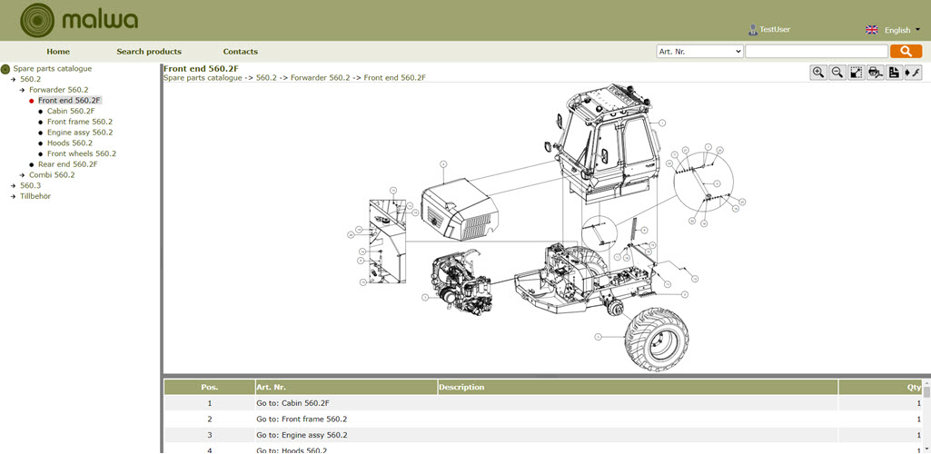 Parts inventory system